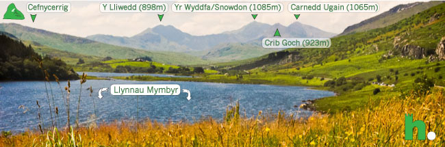 image of views across Llynnau Mymbyr